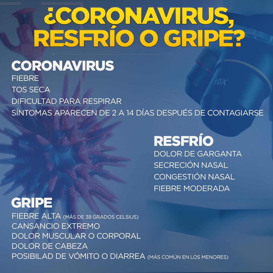 sintomas de la gripe influenza h1n1