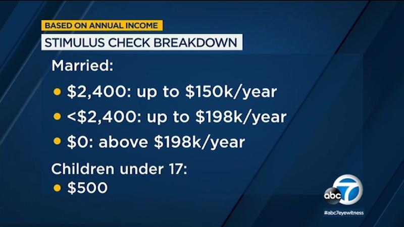 Stimulus Check Calculator How Much