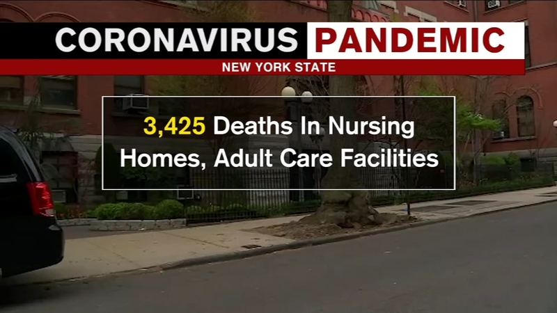 Coronavirus New York: Nursing home deaths represent 25% of all COVID-19  fatalities in NY - ABC7 New York