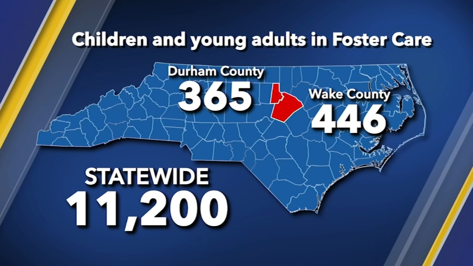 COVID-19 creating an urgent need for foster parents in North Carolina
