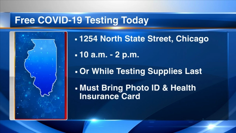 Coronavirus Testing Drive Thru Covid 19 Nasal Serology Testing Site Opens In Gold Coast Abc7 Chicago