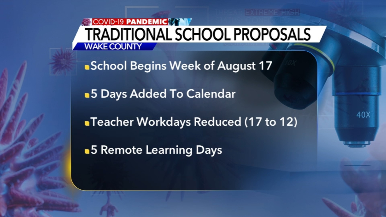 Wake County Schools proposes changes to 2020 21 school calendar in