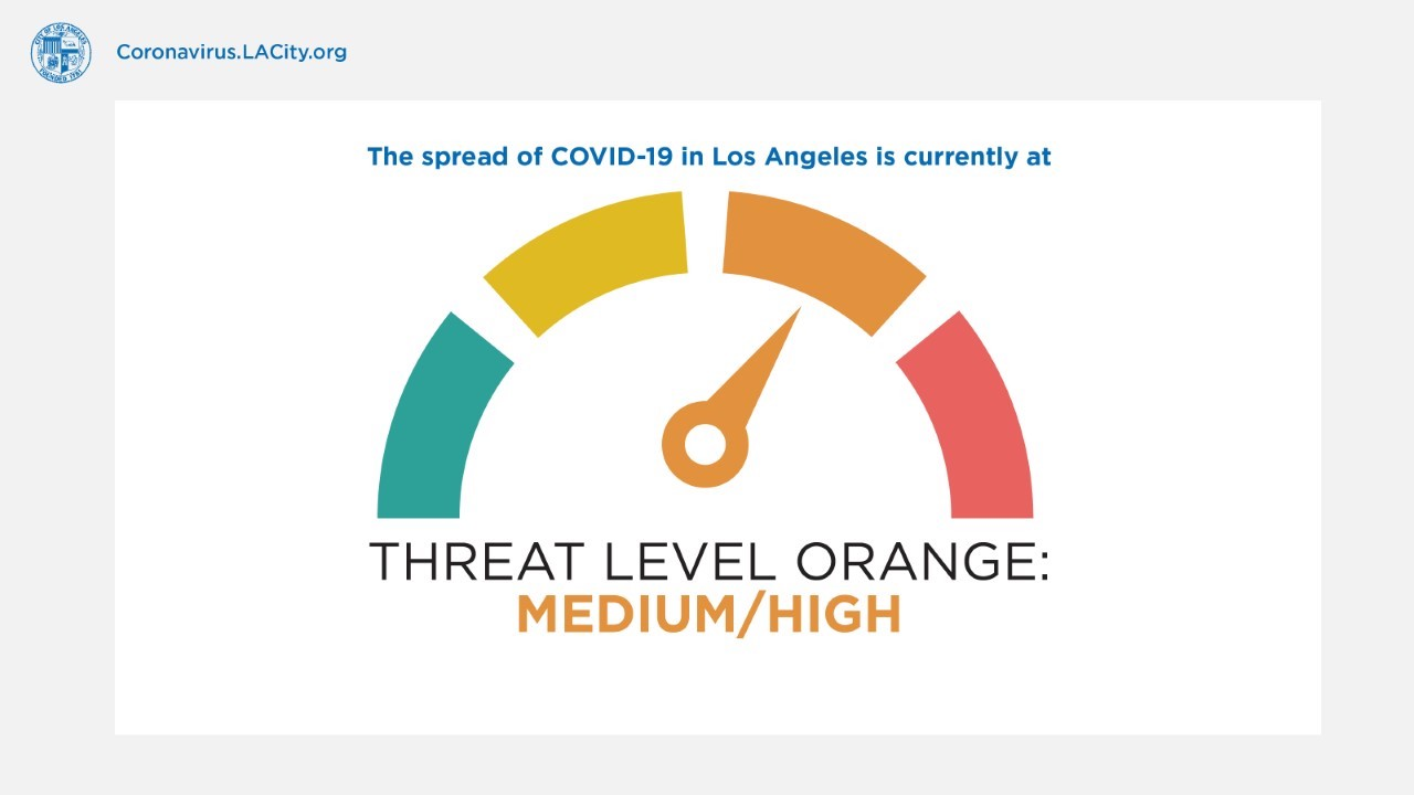 Los Angeles is currently at the orange threat level for coronavirus infection.
