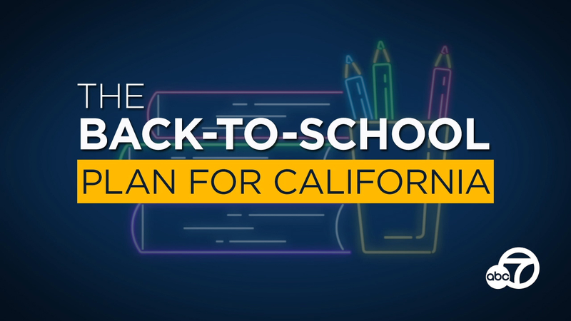 5 Things To Know For California S Back To School Plan Abc7 Los Angeles,Small Simple Indian Home Interior Design Photos