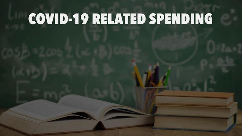 Inside Nc Schools Spending What Educators Are Buying To Prepare In The Coronavirus Pandemic Abc11 Raleigh Durham