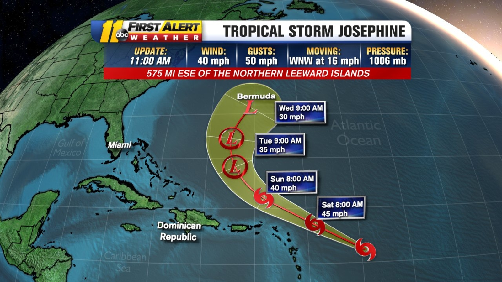 National Hurricane Center Tropical Storm Josephine Spaghetti Models Keep Storm Offshore Abc11 Raleigh Durham