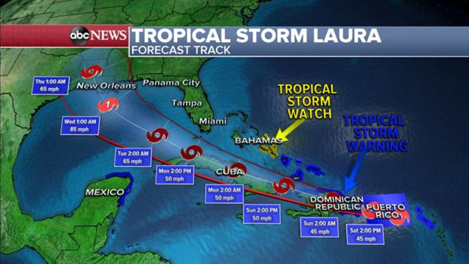 Hurricane Threat Track Of Tropical Storm Laura Marco Remains Unclear Internewscast