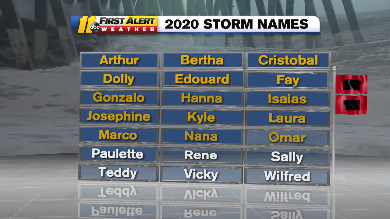 Hurricane names 2020: Is is possible to run out of tropical storm names? -  ABC11 Raleigh-Durham