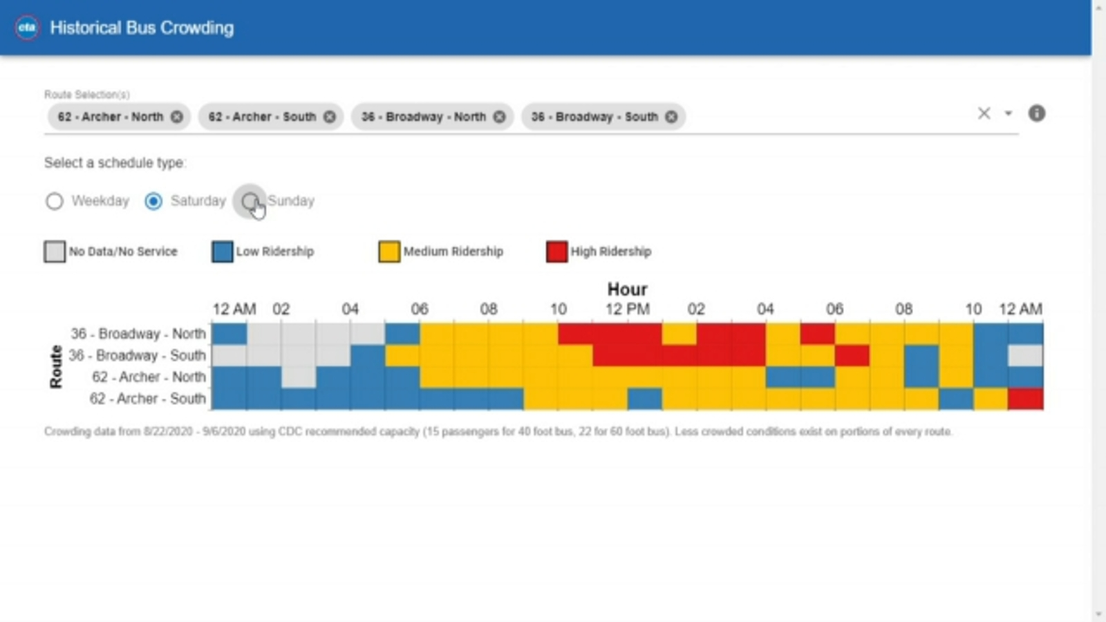 Coronavirus Chicago Cta Launches New Rider Dashboard To Plan For Bus Train Crowding Abc7 Chicago