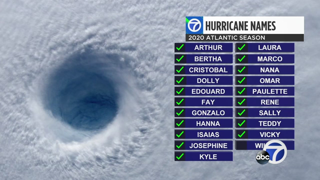 National Hurricane Center About To Run Out Of Names For 2020 Hurricanes So Then What Happens Abc13 Houston