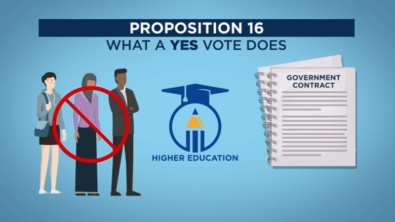 California Prop. 16 explained: Here's a voter's guide for the 2020 ...
