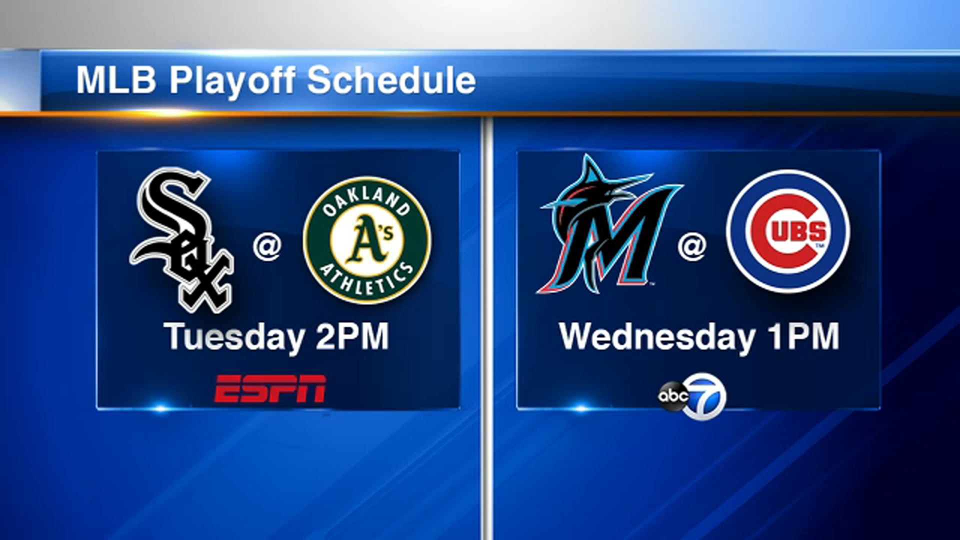 Mlb Playoffs 2020 Schedule Chicago Cubs White Sox Both Make Post Season Abc7 Chicago