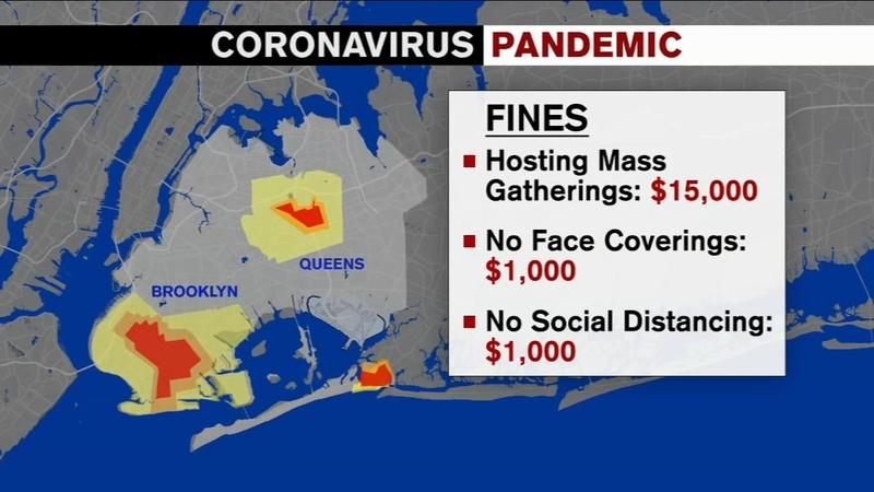 Restriction Enforcement Begins In Coronavirus Cluster Zones In New York City New York State Abc7 New York