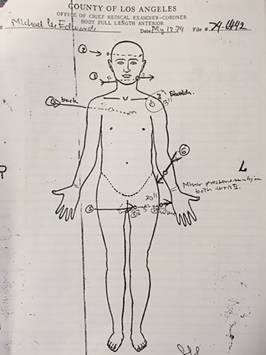 "<div class=""meta image-caption""><div class=""origin-logo origin-image none""><span>none</span></div><span class=""caption-text"">An autopsy report from the Los Angeles County medical examiner-coroner's office shows LAPD officer Mike Lee Edwards was shot several times execution-style. (KABC)</span></div>"