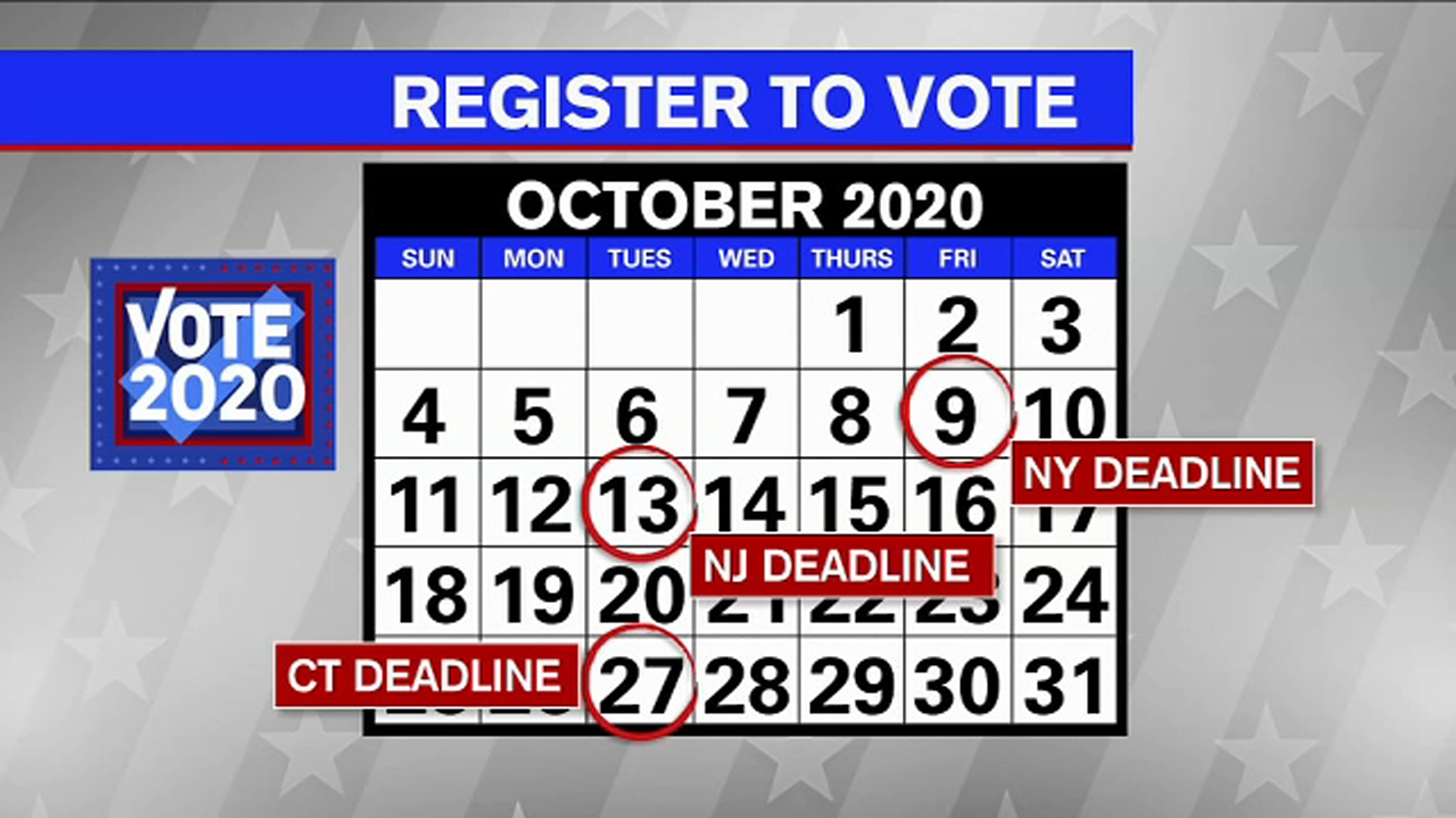 New Jersey 2022 Election Calendar.Election 2020 It S The Last Day To Register To Vote In New Jersey Abc7 New York