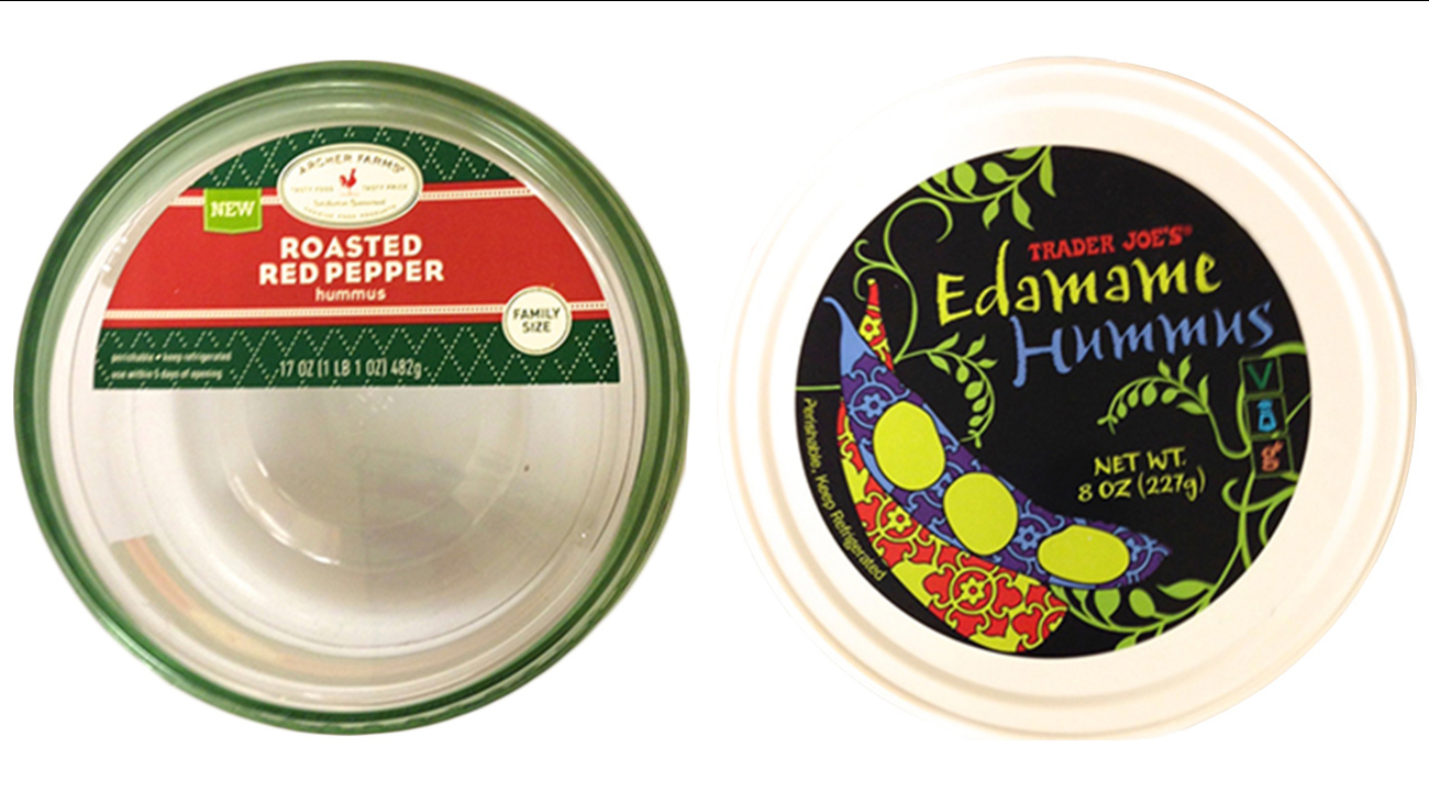 18860 lbs of hummus and dip recalled for health risk