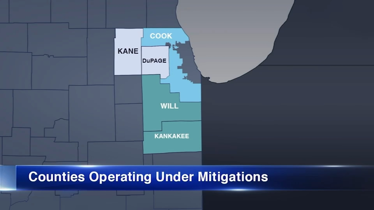 Illinois Covid 19 Update Today Il Reports 4 729 Coronavirus Cases 17 Deaths Region 10 In Suburban Cook County To See Mitigation Restrictions Abc7 Chicago