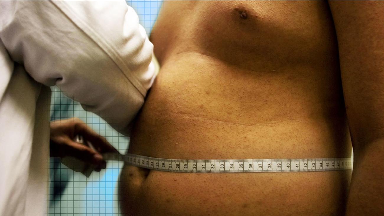 obesity generic