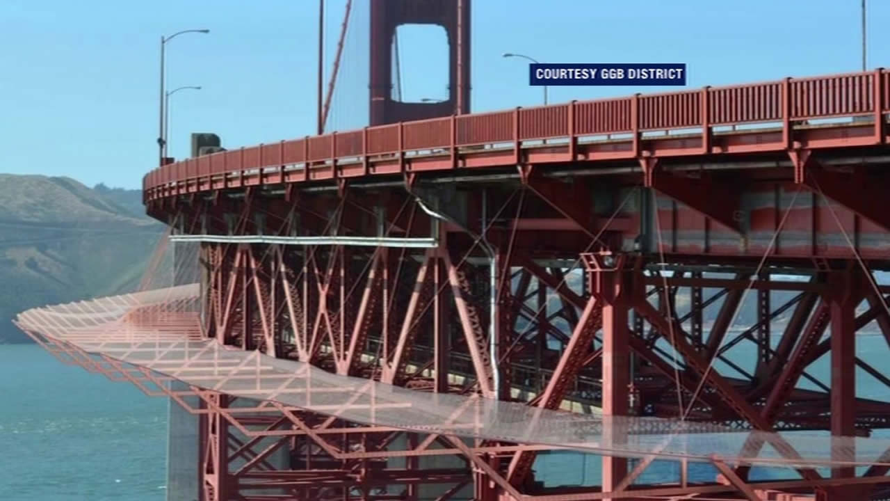 Golden Gate Bridge suicide prevention barrier