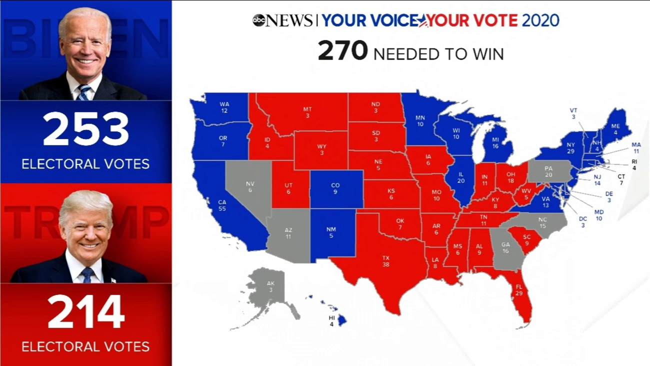 Nevada Election Results 2020 Cnn