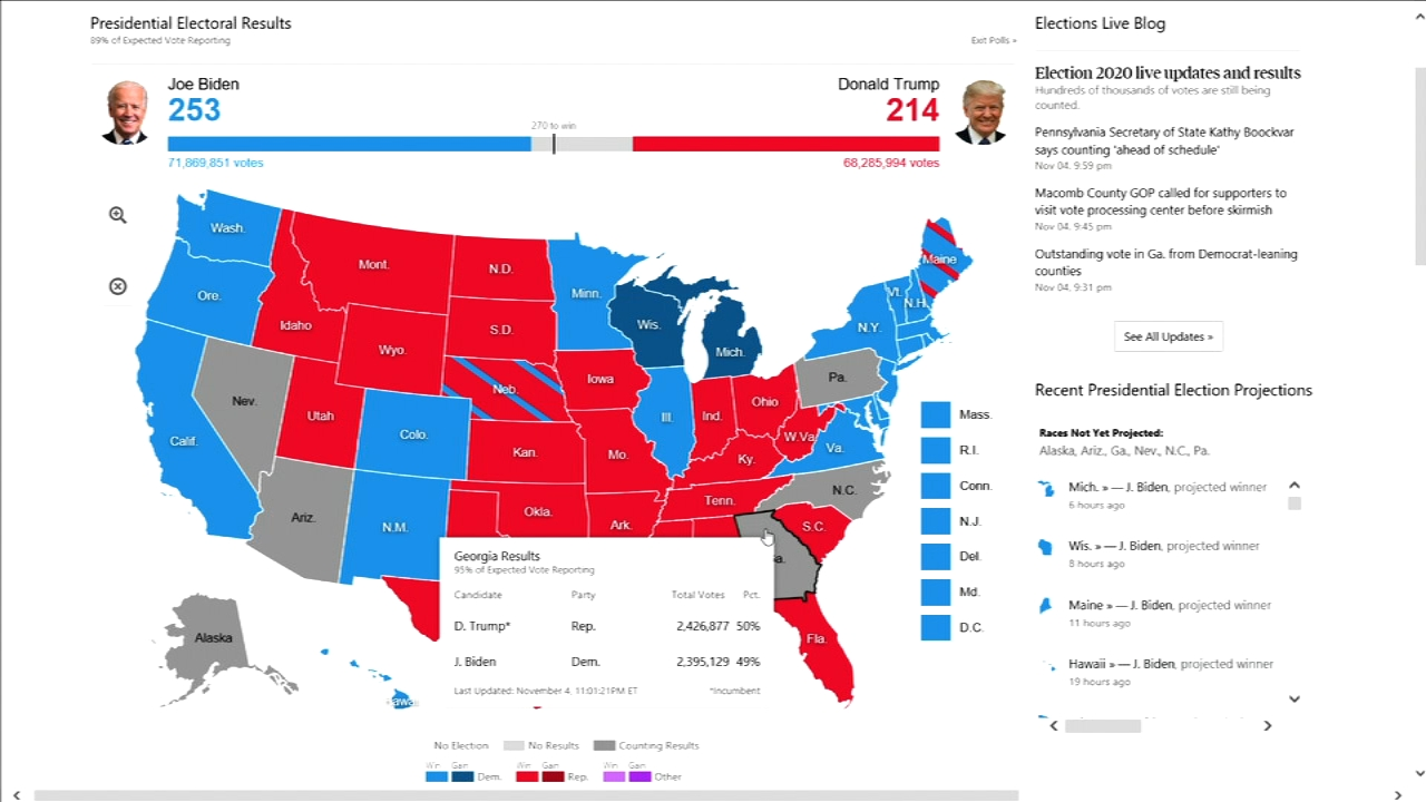 Election Day 2020 Results Updates Illinois Electoral College Votes Chicago Area Polls Presidential Race Abc7 Chicago