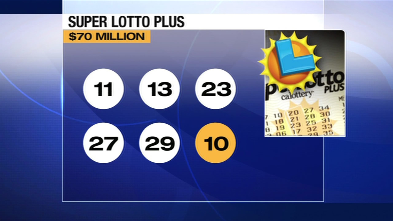 Lottery officials say a ticket that matched all six numbers to win the $70M SuperLotto Plus jackpot was bought in San Francisco.