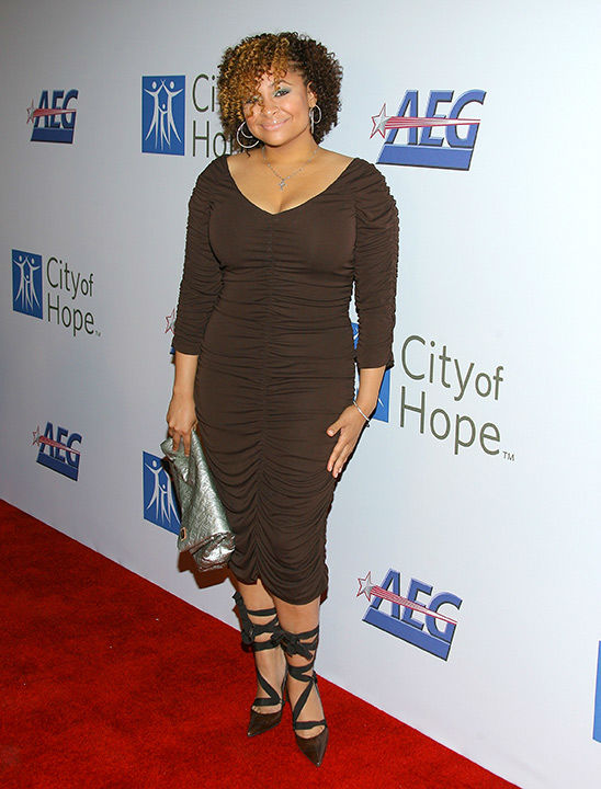 "<div class=""meta image-caption""><div class=""origin-logo origin-image none""><span>none</span></div><span class=""caption-text"">Symone attends a charity event in 2007. (AP Photo/Jordan Strauss)</span></div>"