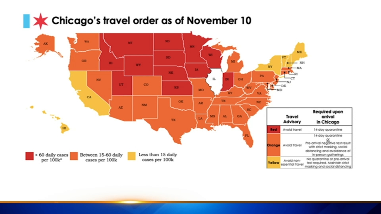 Coronavirus Chicago City S Quarantine Covid 19 Travel Order Updated With New Color Coded System Abc7 Chicago