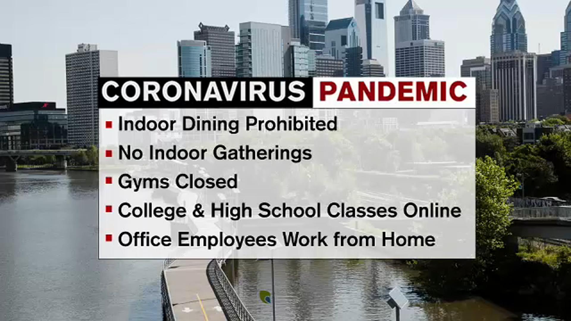 Coronavirus Updates Philadelphia Announces Sweeping New Restrictions Amid Surge In Covid 19 Abc7 New York