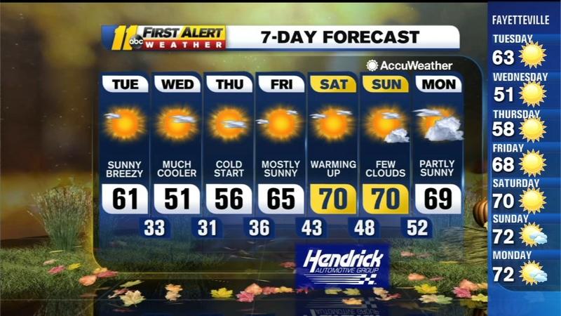 Raleigh Durham Fayetteville Weather News, Radar | First Alert