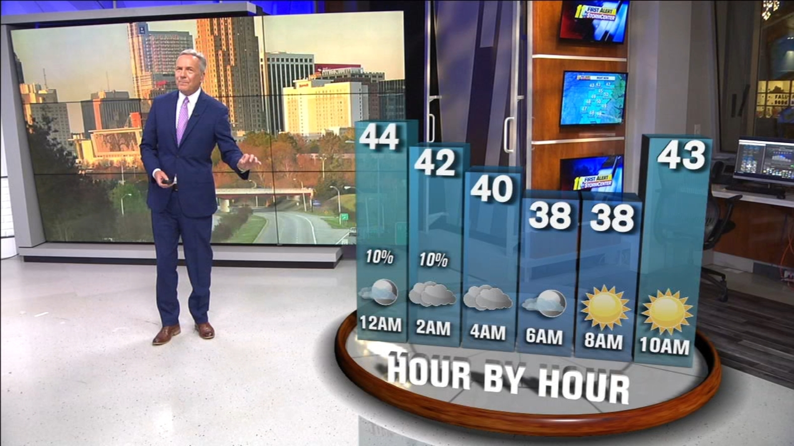 Weather: Chilly, breezy start to December with highs in the 40s