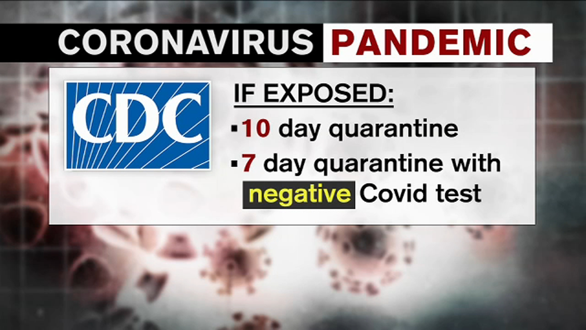 Coronavirus News Us Hospitalizations Exceed 100k For First Time Abc7 New York