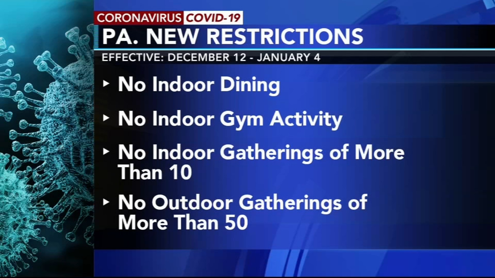 Pennsylvania Covid 19 Restrictions What You Need To Know 6abc Philadelphia