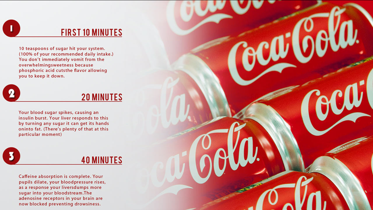 how much phosphoric acid is in coke