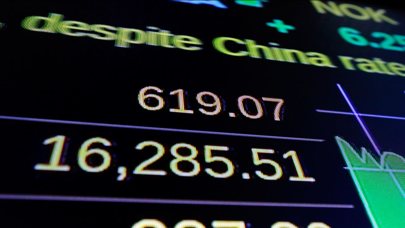 A screen above the trading floor of the New York Stock Exchange, shows the closing number for the Dow Jones industrial average, Wednesday, Aug. 26, 2015.