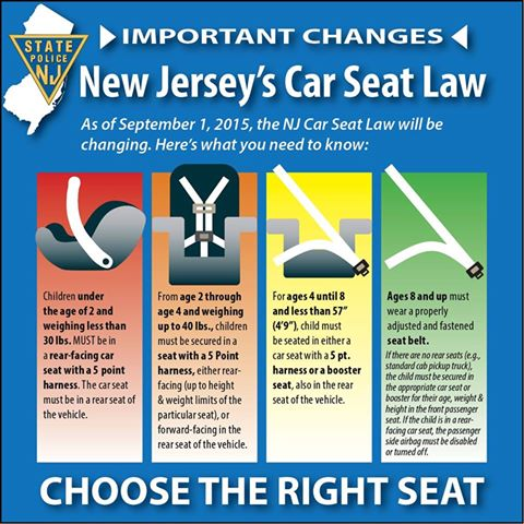 Terrific New Car Seat Regulations Take Effect In New Jersey Sept 1 Evergreenethics Interior Chair Design Evergreenethicsorg